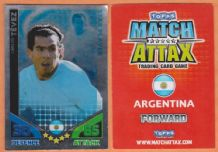 Argentina Carlos Tevez Manchester City 12 Star Player